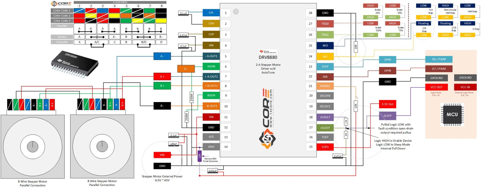 hight resolution of motor wiring color code wiring diagram lyc dayton motor wiring color code