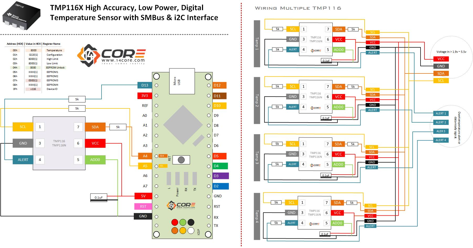 hight resolution of tmp wiring harness alpine stereo harness smbus i2c tmp116 tmp116n temperature sensor 14core com