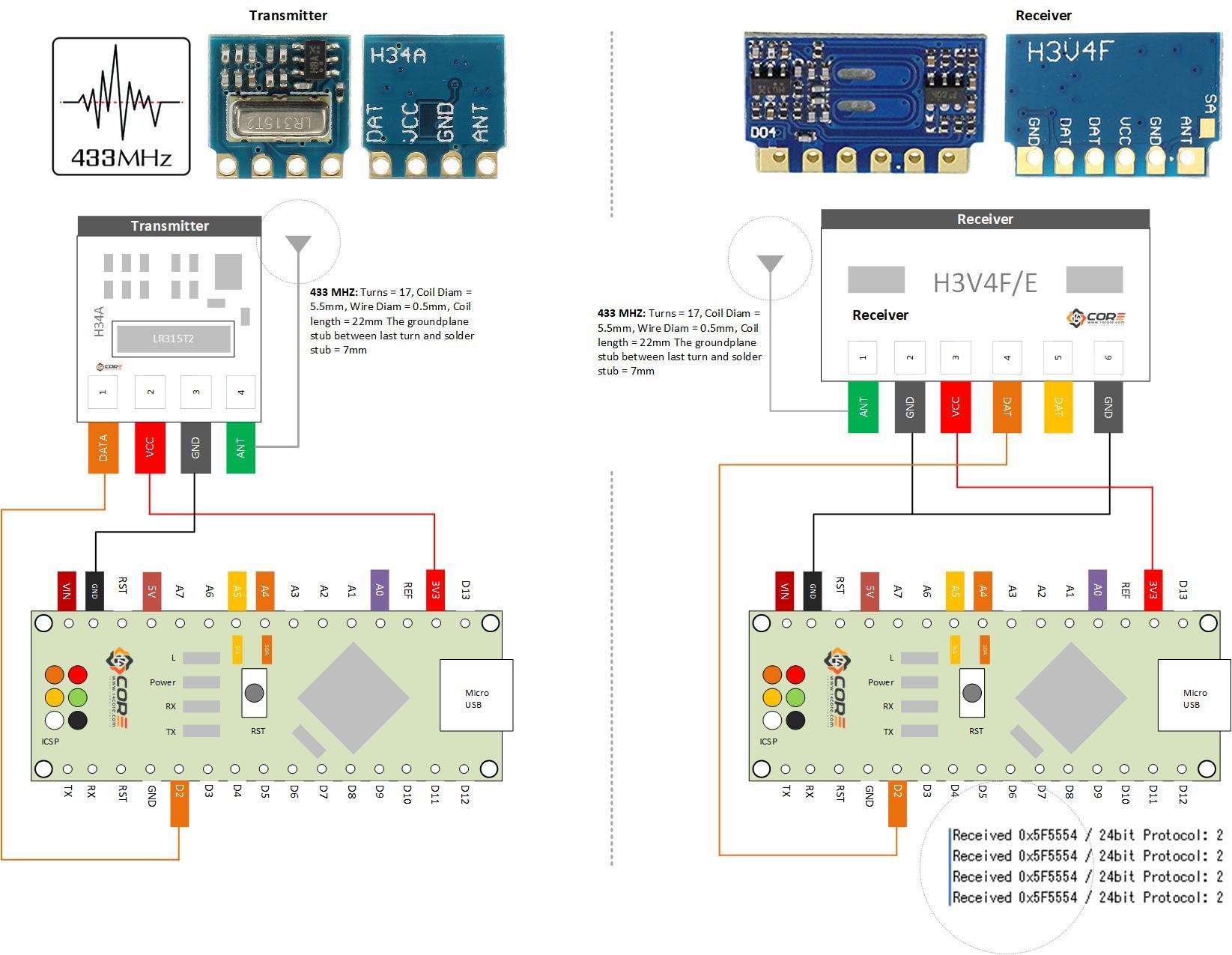 4 Wire Ethernet Diagram Wiring H34a H3v3f H3v4f 315 433 Mhz Rf Radio Tx Rx