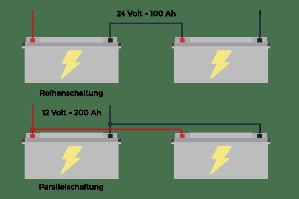 Batterie - Parallel- und Reihenschaltung