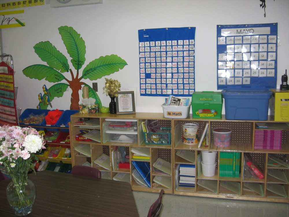 medium resolution of Ideas for Organizing Lesson Materials and Files