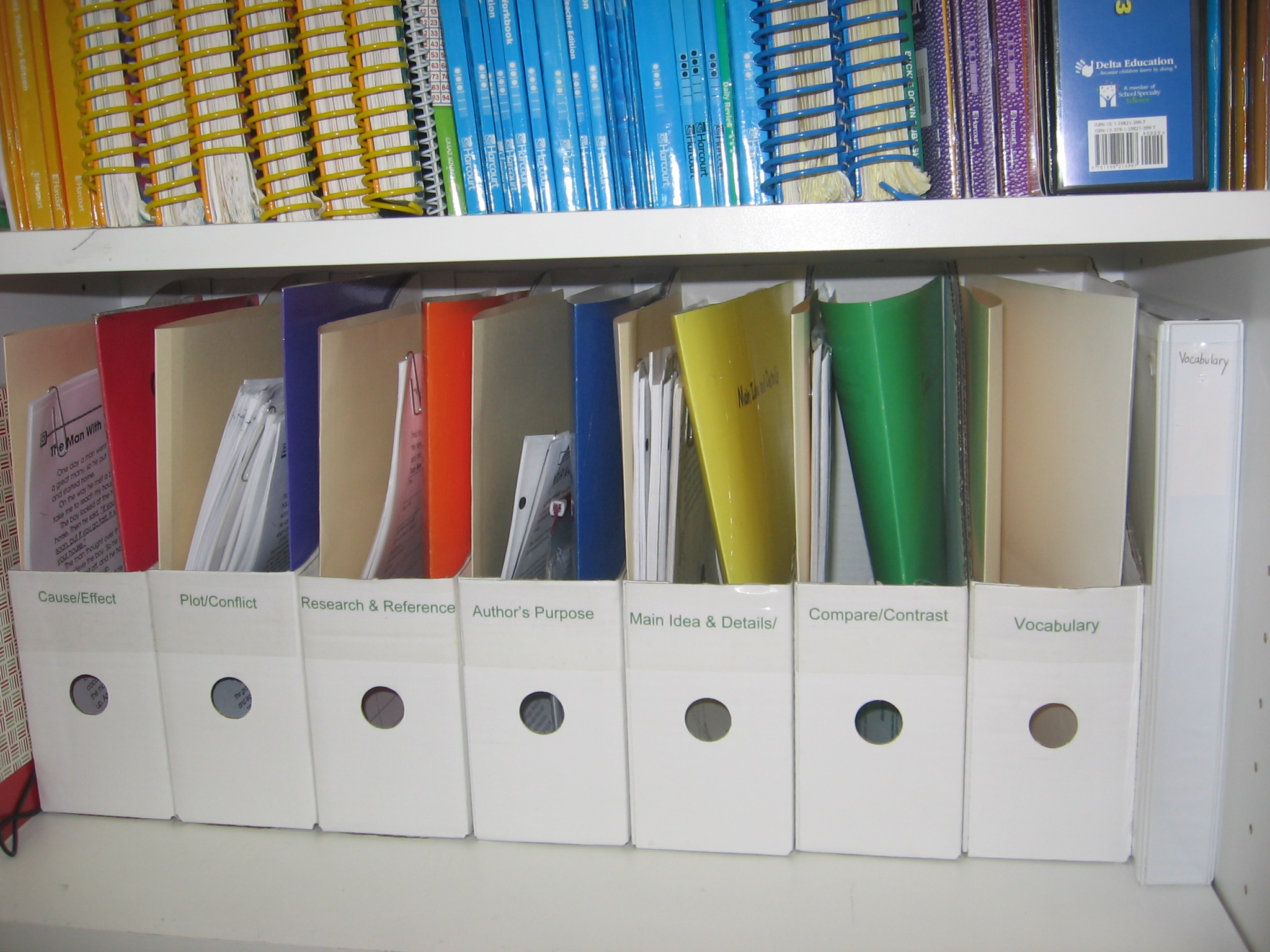 Ideas For Organizing Lesson Materials And Files