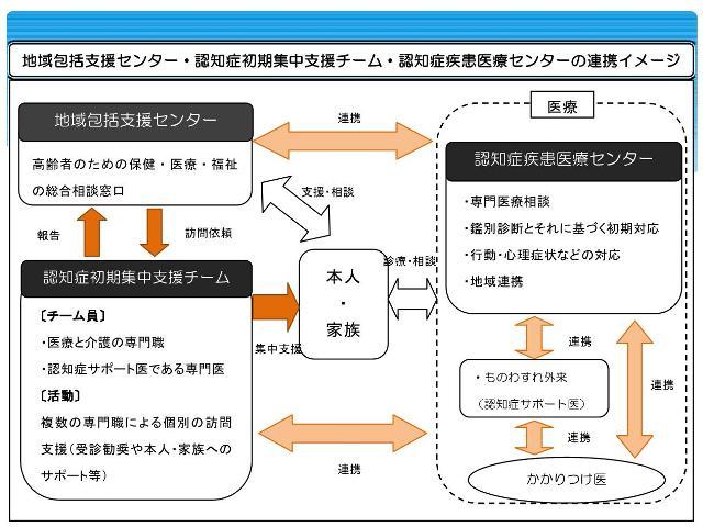 150514オレンジプラン説明用_page0017