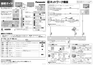 TH-L32X2 (パナソニック) の取扱説明書・マニュアル