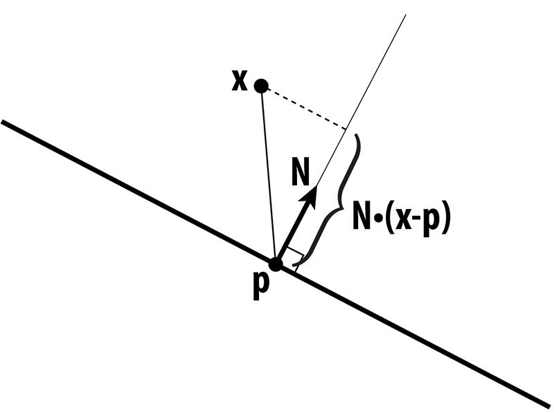 Scotty3D Developer Manual : Computer Graphics : 15-462/662