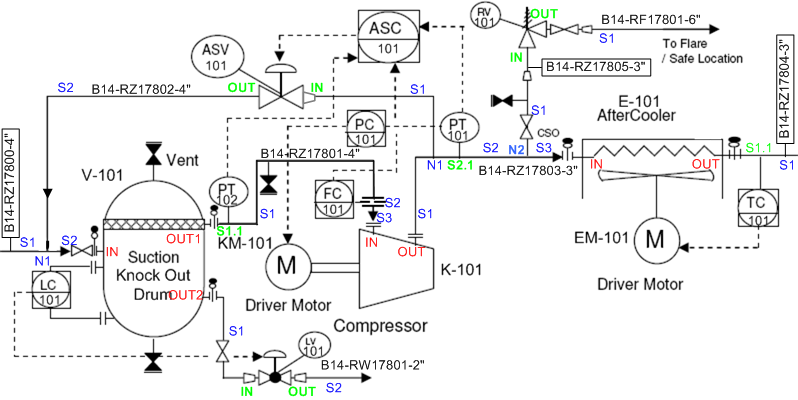 control wiring numbering system