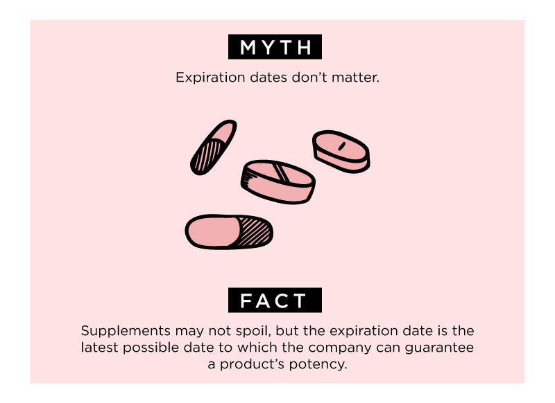 nutritional supplements: Myth 2
