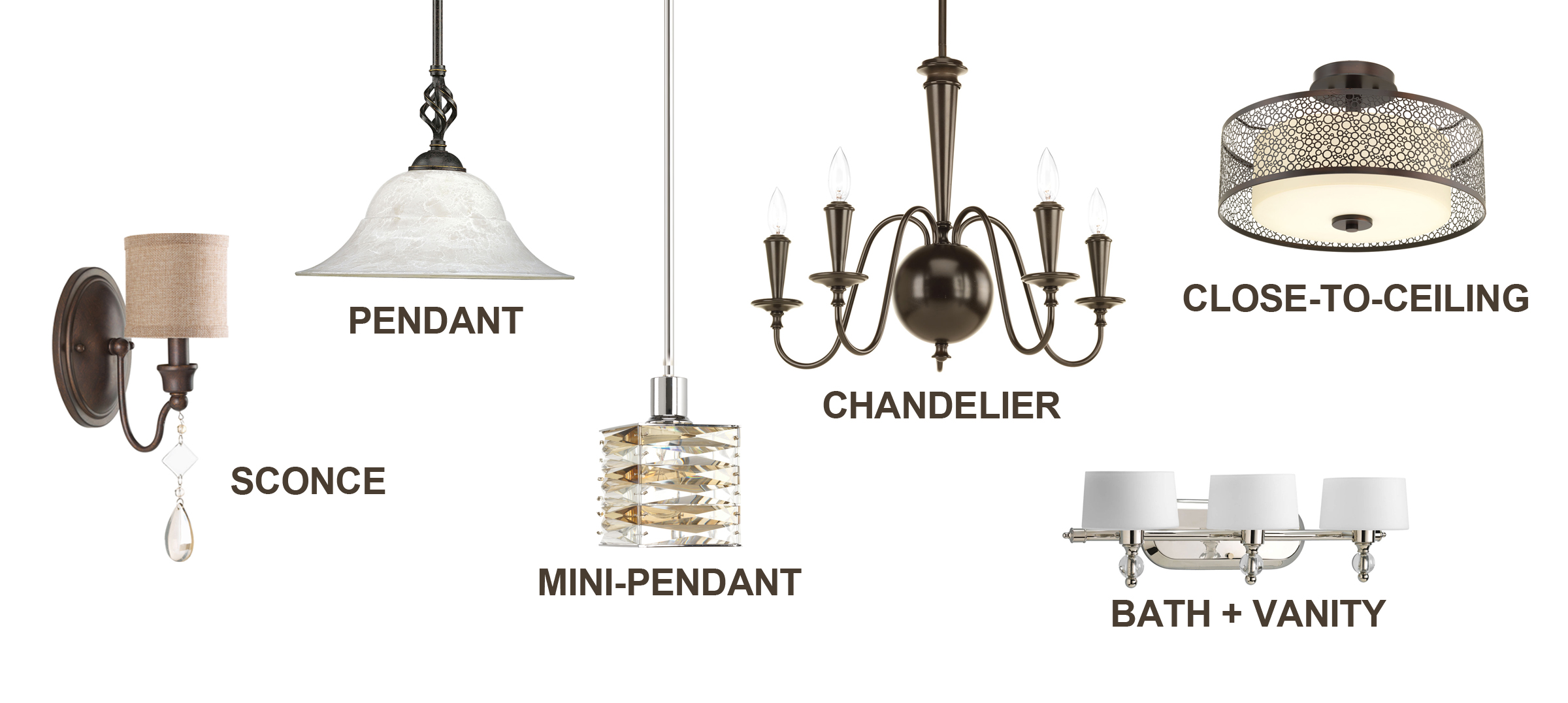 Lighting Lingo You Should Know When Building a New Home