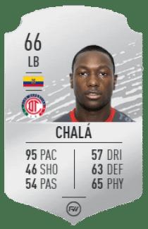 Anibal Chaia FIFA 20 card
