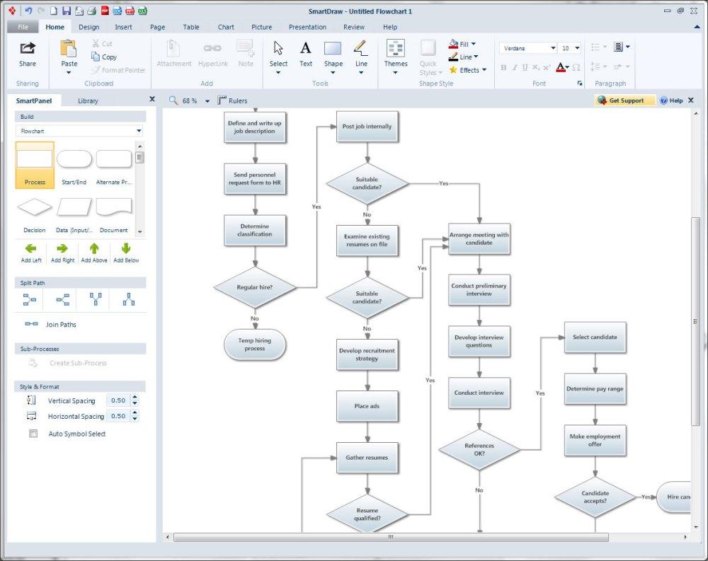 medium resolution of flow chart sample
