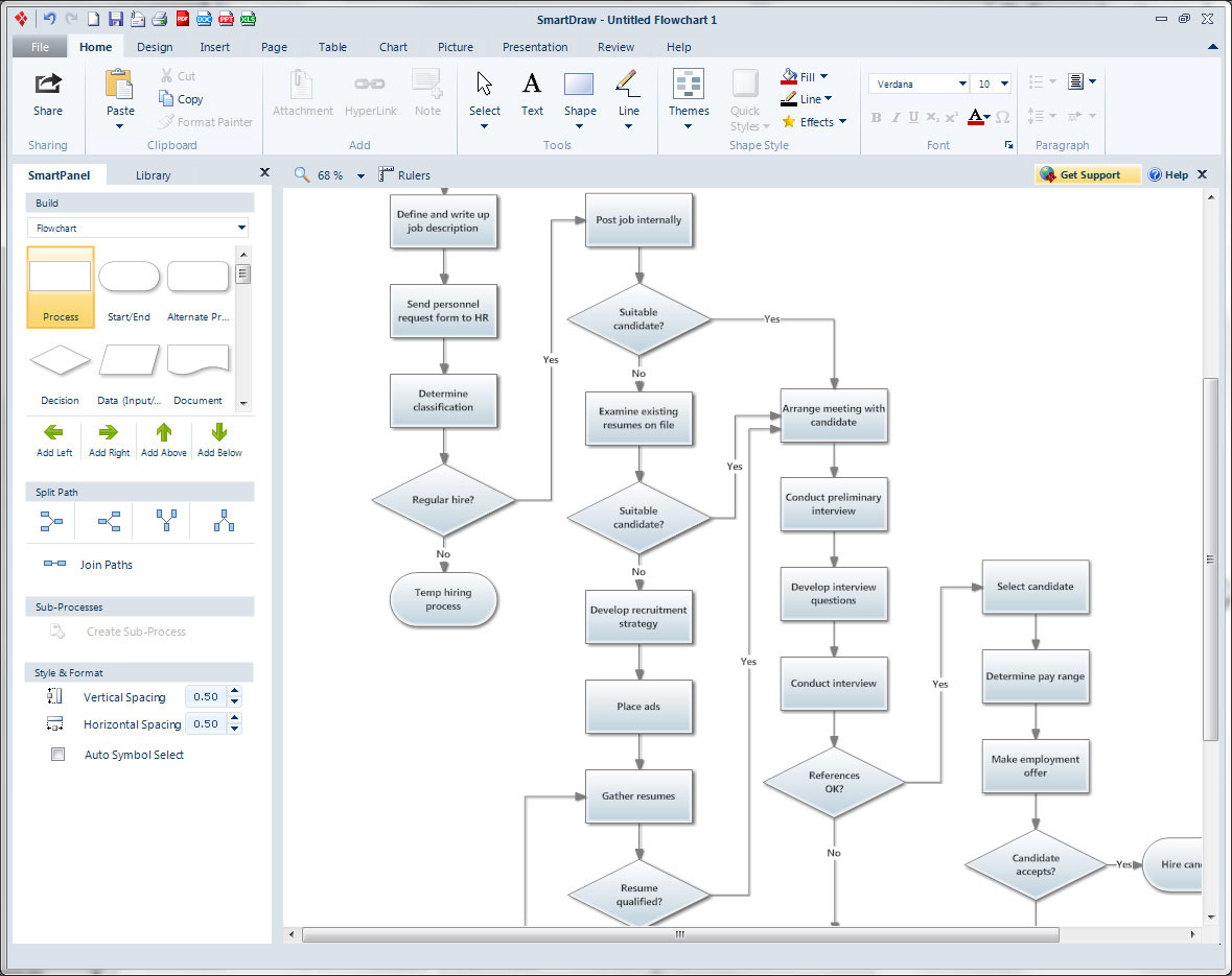 hight resolution of flow chart sample