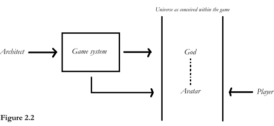 Xenoblade Diagram, Generalized