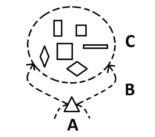 augmentative meta-role paradigm