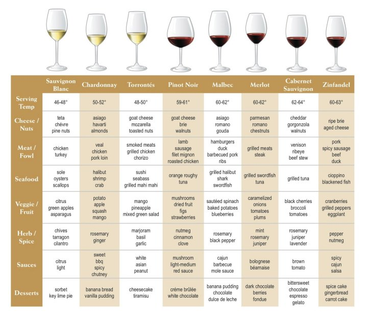 wine-wineglass-food-pairings