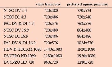 pixel-aspect-ratios