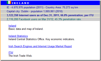 Irish_Internet_statistics