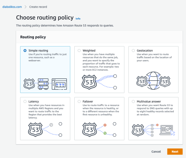 AWS Routing Policy