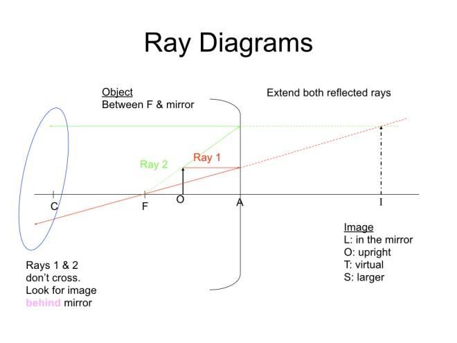 02 geometric optics.001