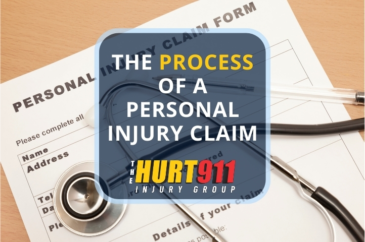 The Process of a Personal Injury Claim