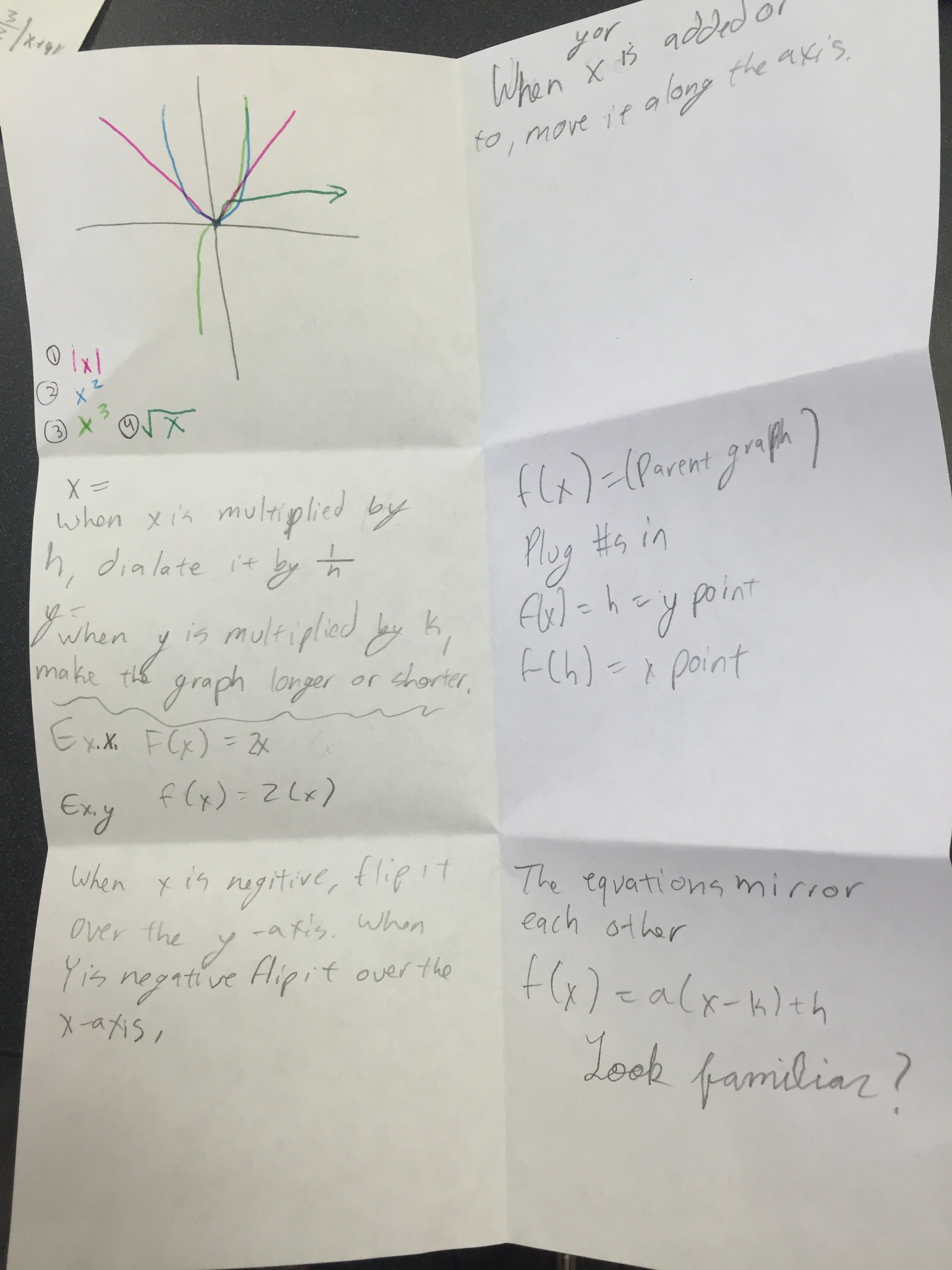 Amazing Functions One Sheets Study Guide 180algebra2