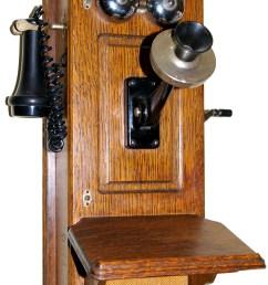 old fashioned wall phone libaifoundation image fashion [ 1763 x 2528 Pixel ]