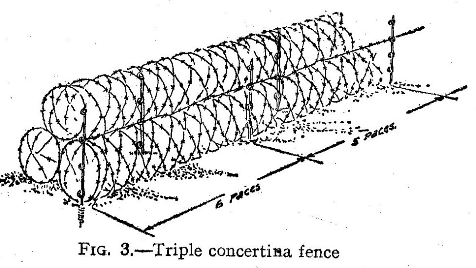 triple strand wire obstacles
