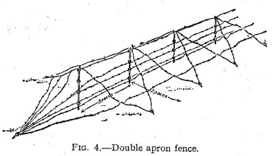 Double apron fence