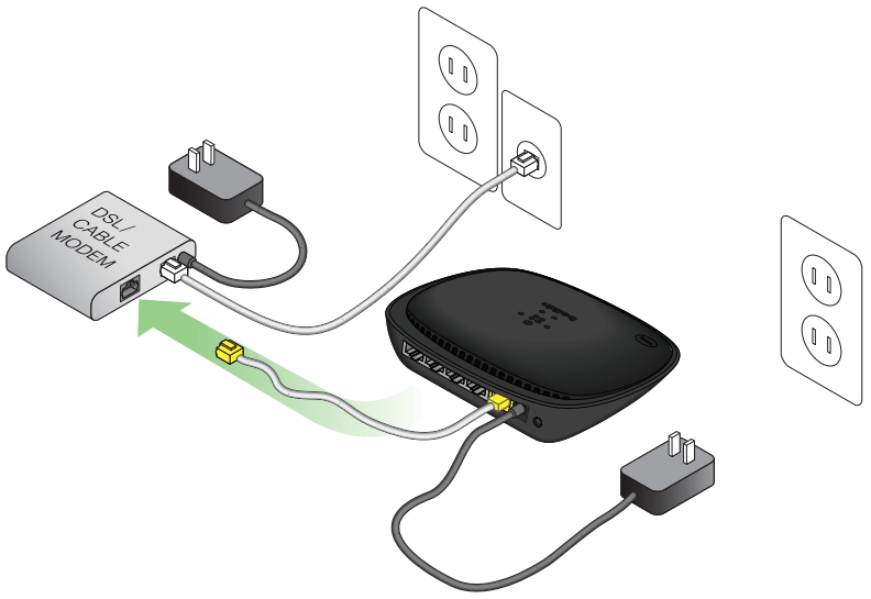 Imagem mostrando mais cabos e conexões do modem