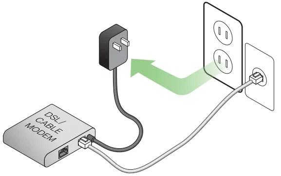 Imagem mostrando os cabos de conexão do roteador