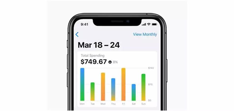 Imagem mostra a tela do iphone com o app apple pay