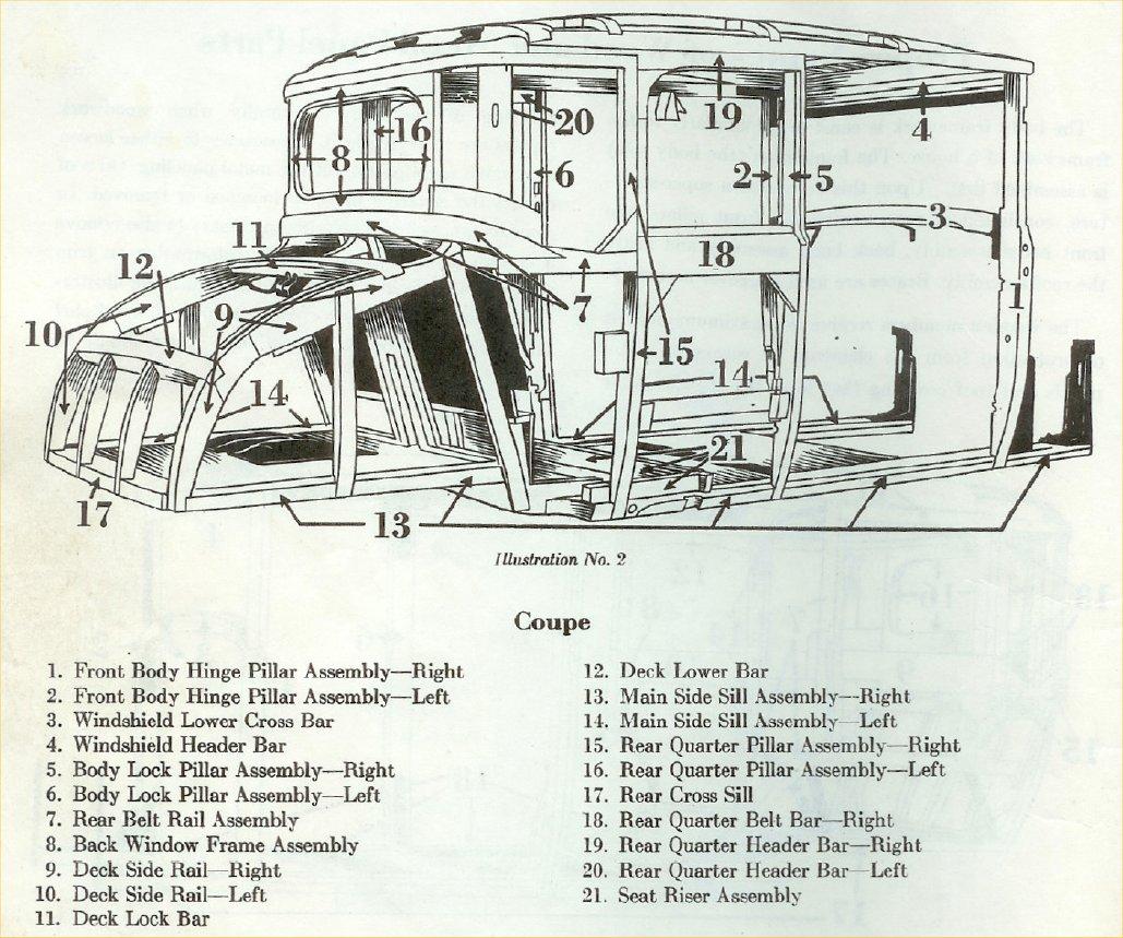 model a ford wiring diagram nordyne heat pump parts 1928 engine frame