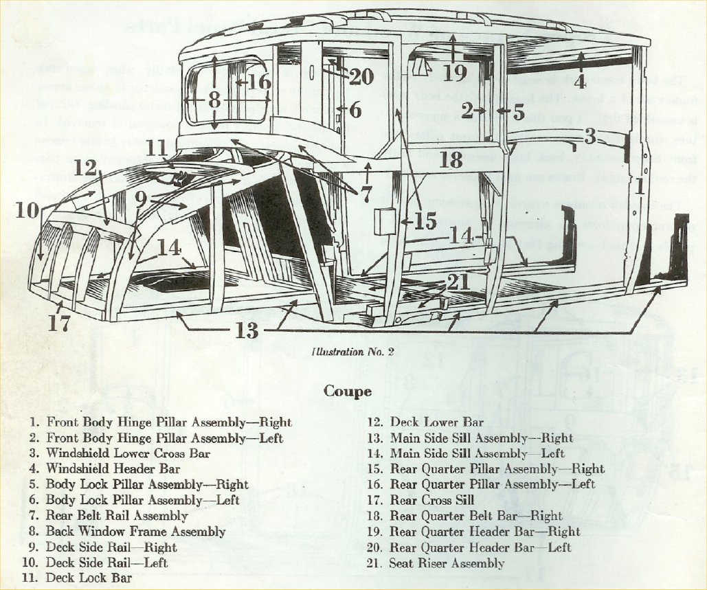 hight resolution of 1929 ford truck wiring diagram