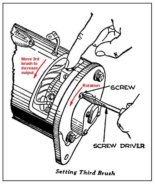 Camaro Acdelco Radio Wiring Diagram ACDelco Fuel Pump