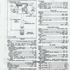 Horn Wiring Diagram Rails Telecaster Pickup 1954 Chevy Truck Documents