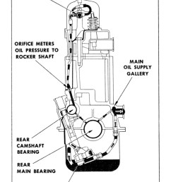 235 chevy engine wiring diagram [ 800 x 1208 Pixel ]