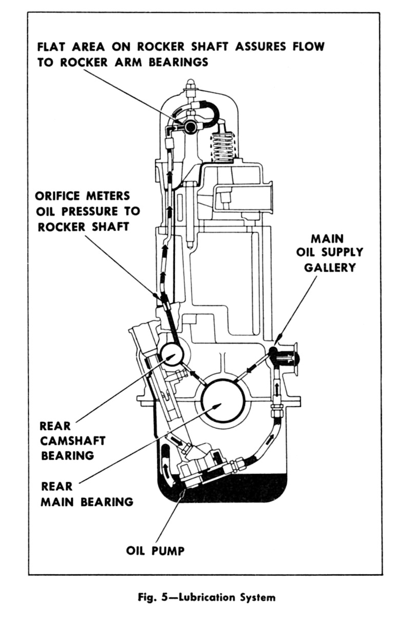 hight resolution of 235 chevy engine wiring diagram