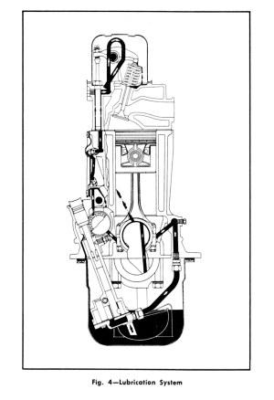 Internal Lubrication 4851 216235
