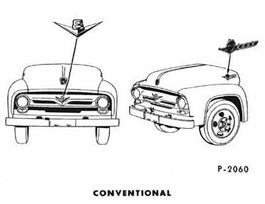 1932 Ford Flathead V8 Schematics, 1932, Free Engine Image