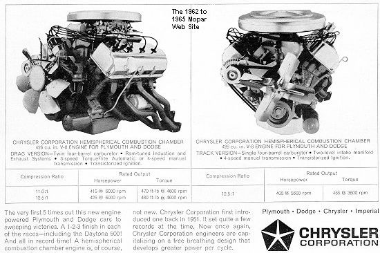 Classic 1962 to 1965 Mopar Advertisements, from Chrysler