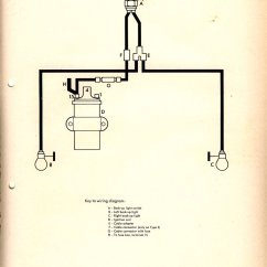 Reverse Light Wiring Diagram Ww1 Trench System 1967 Vw Beetle If You Own A 67 The Rear Lights Should Be An Old Friend They Have Provided Confidence In Form Of Two Bright Bulbs Illuminating Your