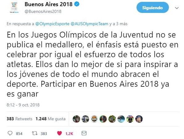 medallero oficial en los Juegos Olímpicos de la Juventud Buenos Aires 2018