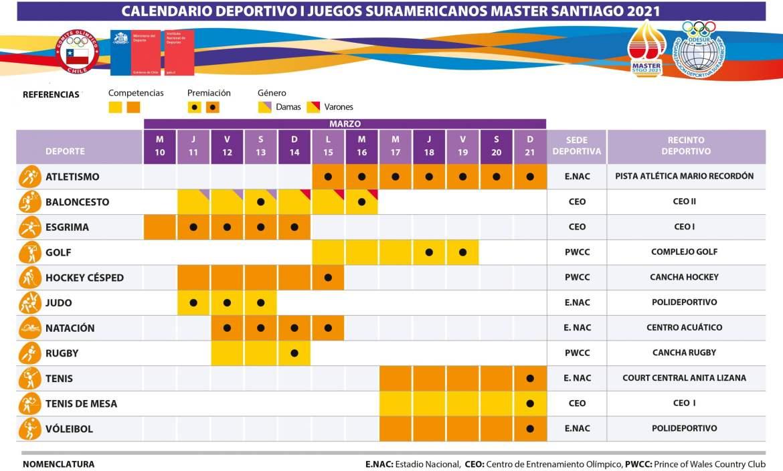 calendario_suramericano master 2021