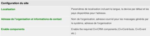 CiviCRM Param Config Site OK