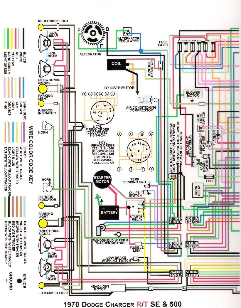 hight resolution of 70 plymouth road runner wiring diagram 70 get free image 2009 dodge charger wiring diagram dodge charger wiring schematic