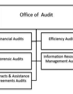 Oa public org chart image also about epa   office of inspector general rh january snapshot