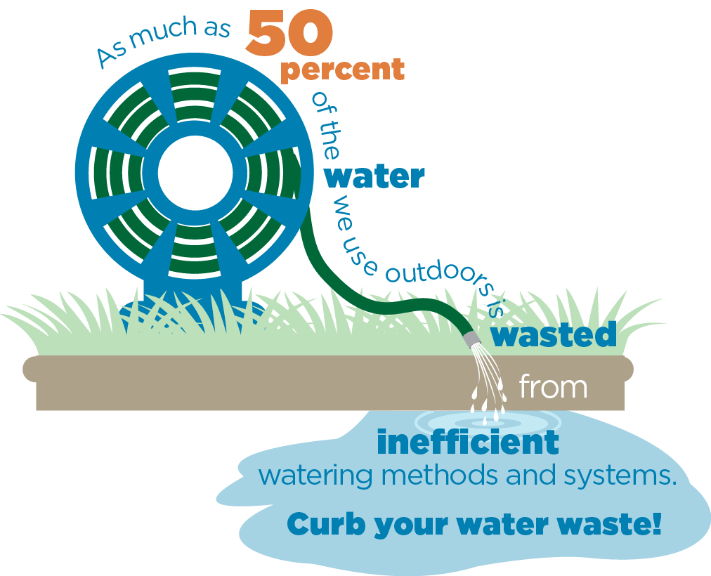 hight resolution of why save water outdoors