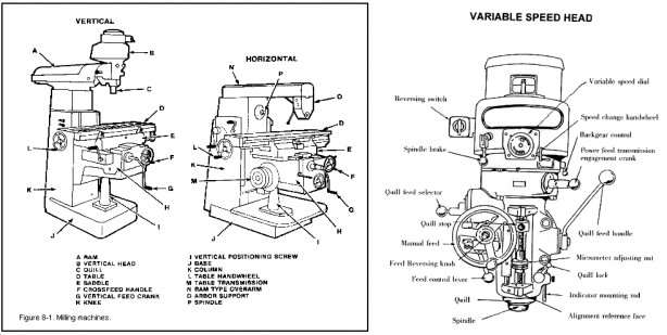 Image (2) Milling-machine-terminology-614x309.jpg for post