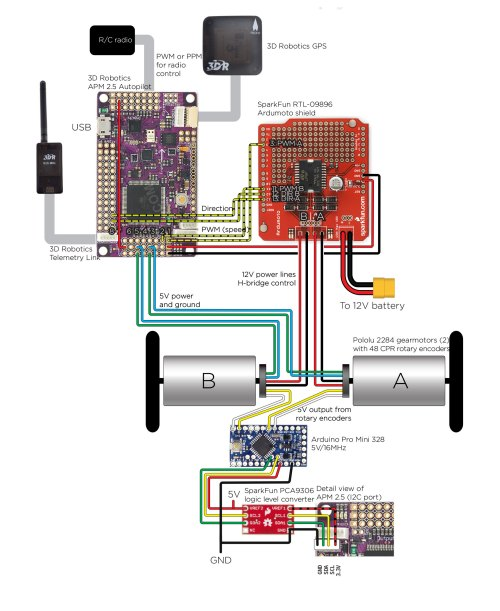 small resolution of robot wiring diagrams wiring library fanuc robot wiring diagrams connect the apm autopilot motor shield
