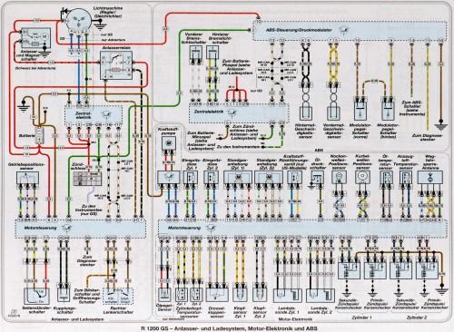 small resolution of e46 wiring diagram pdf e46 engine bay diagram wiring bmw e46 navigacija kupovina bmw e46 navigacija kupovina
