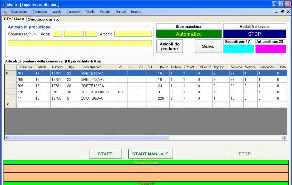 SPV_LineProd_Quadrifoglio_600x380